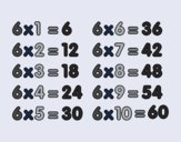 The 6 times table