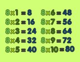 The 8 times table