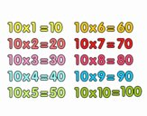 The 10 times table