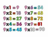 The 9 times table