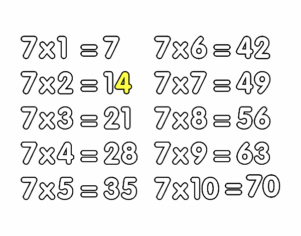 The 7 times table
