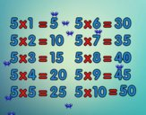 The 5 times table
